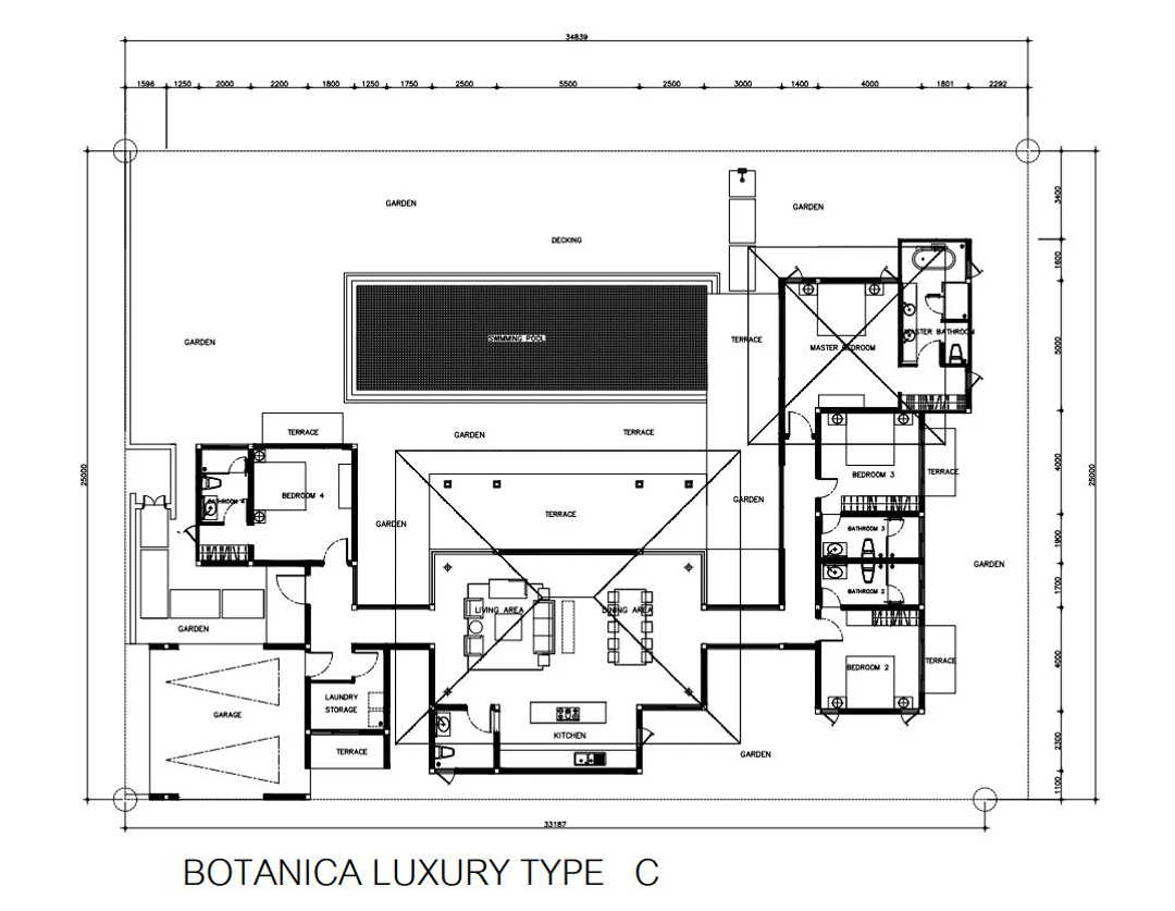 Botanica Luxury Type C